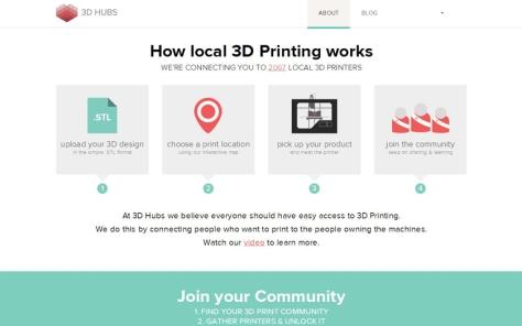 3D Hubs Website